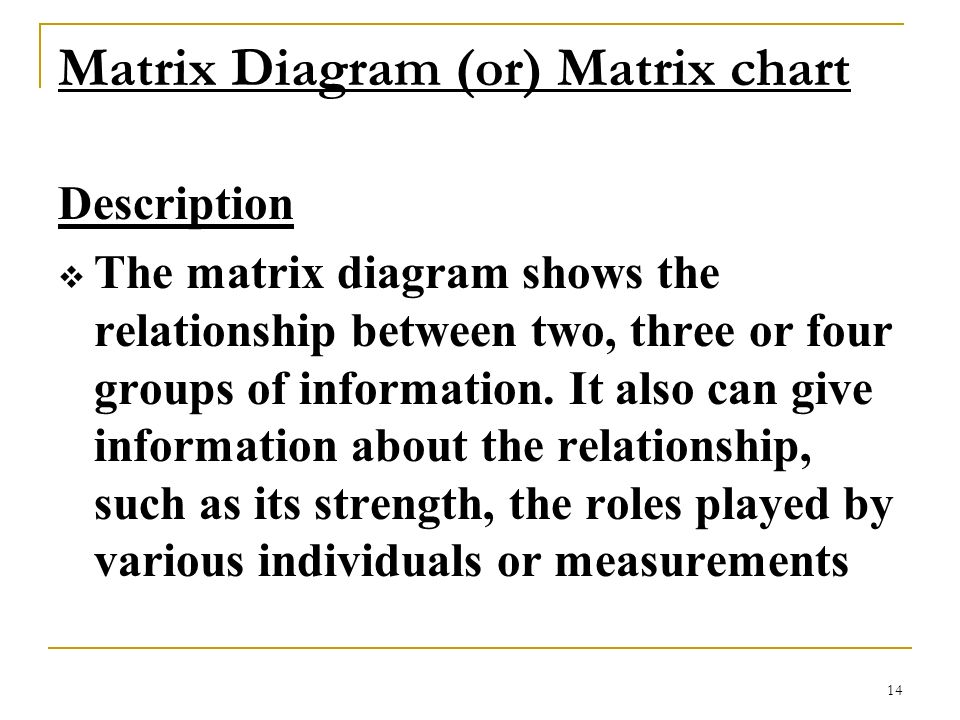 14 Matrix Diagram (or) Matrix chart Description The matrix diagram shows the relationship between two, three or four groups of information. It also ca