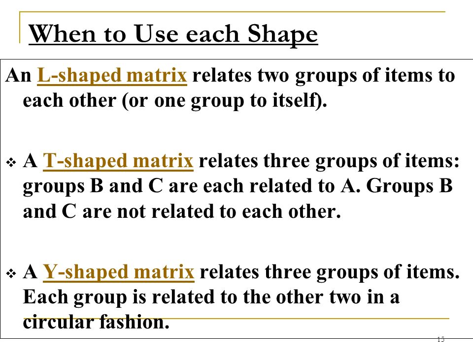 15 When to Use each Shape An L-shaped matrix relates two groups of items to each other (or one group to itself).L-shaped matrix A T-shaped matrix rela