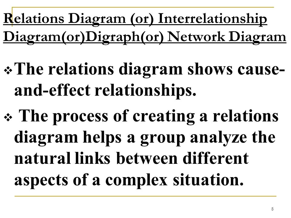 8 Relations Diagram (or) Interrelationship Diagram(or)Digraph(or) Network Diagram The relations diagram shows cause- and-effect relationships. The pro