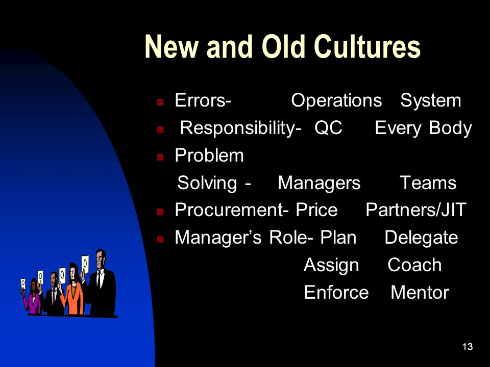 13 New and Old Cultures Errors- Operations System Responsibility- QC Every Body Problem Solving - Managers Teams Procurement- Price Partners/JIT Manag