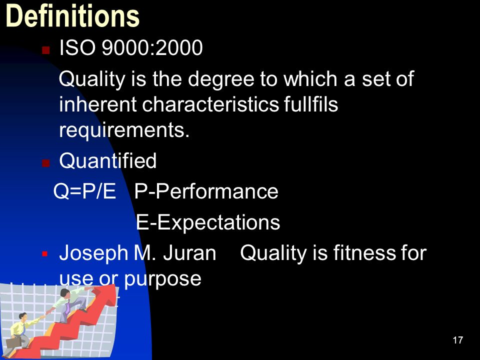 17 Definitions ISO 9000:2000 Quality is the degree to which a set of inherent characteristics fullfils requirements. Quantified Q=P/E P-Performance E-