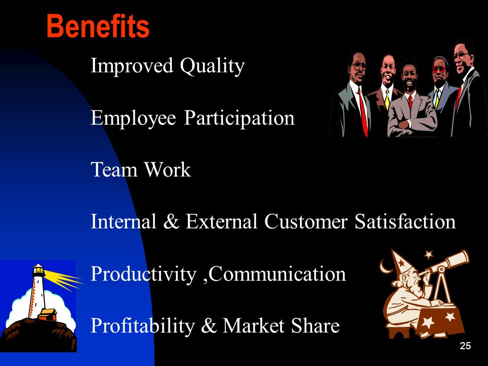 25 Benefits Improved Quality Employee Participation Team Work Internal & External Customer Satisfaction Productivity,Communication Profitability & Mar