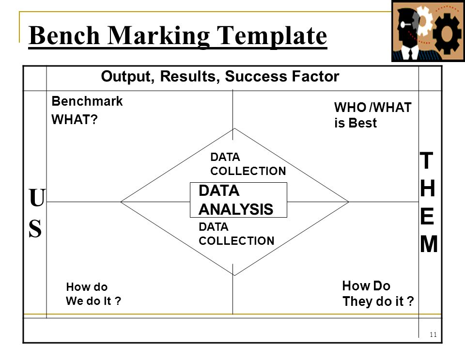 11 Bench Marking Template Benchmark WHAT.