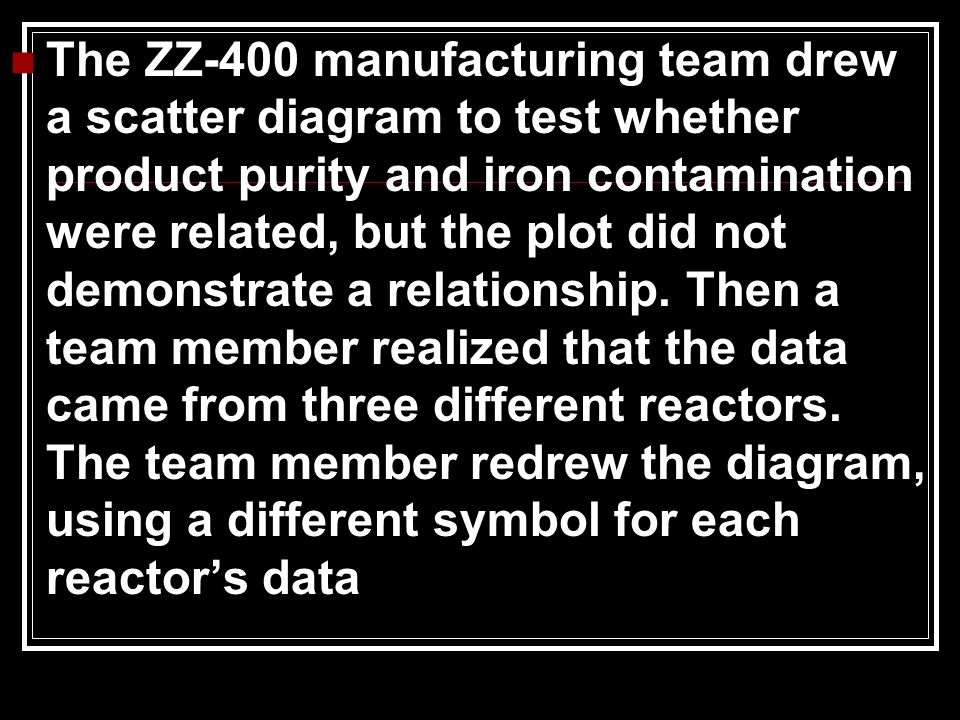 The ZZ-400 manufacturing team drew a scatter diagram to test whether product purity and iron contamination were related, but the plot did not demonstr