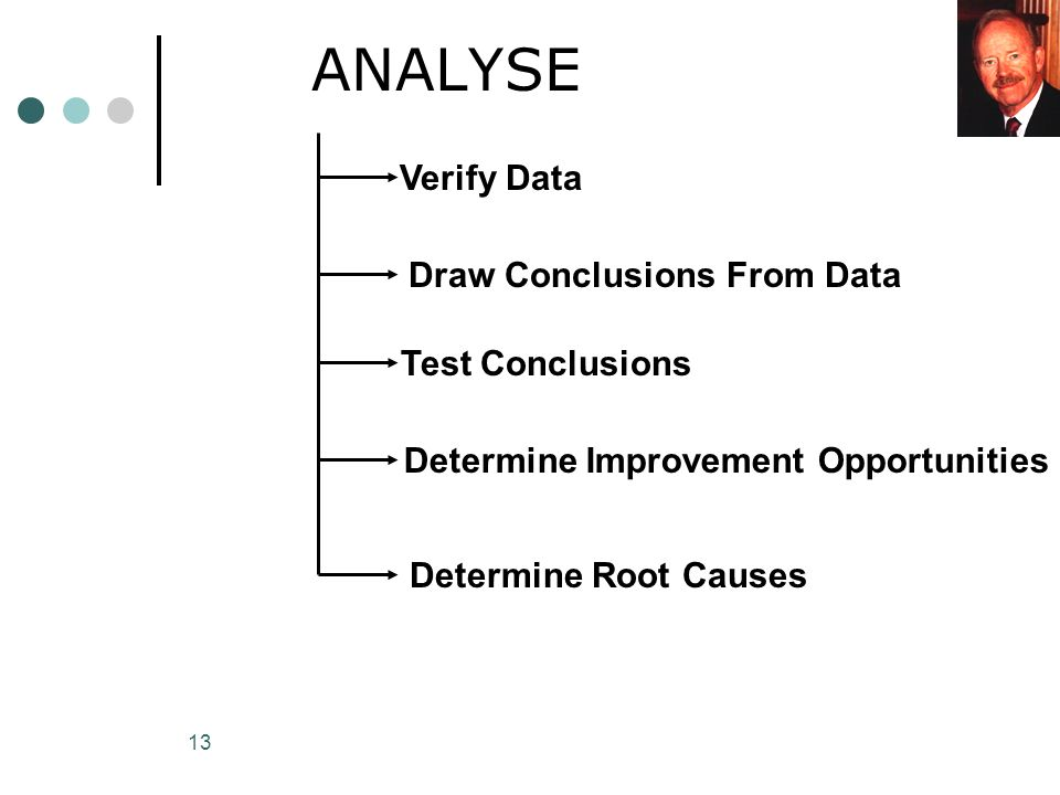 13 ANALYSE Verify Data Test Conclusions Draw Conclusions From Data Determine Improvement Opportunities Determine Root Causes