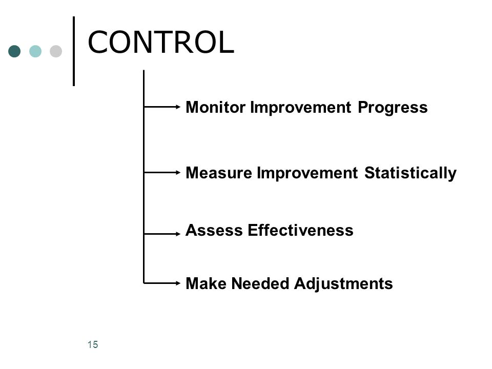 15 CONTROL Monitor Improvement Progress Assess Effectiveness Measure Improvement Statistically Make Needed Adjustments