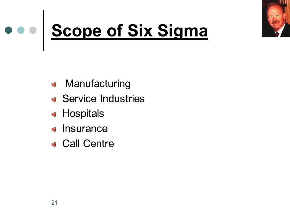 21 Scope of Six Sigma Manufacturing Service Industries Hospitals Insurance Call Centre