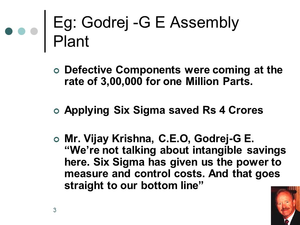 3 Eg: Godrej -G E Assembly Plant Defective Components were coming at the rate of 3,00,000 for one Million Parts. Applying Six Sigma saved Rs 4 Crores