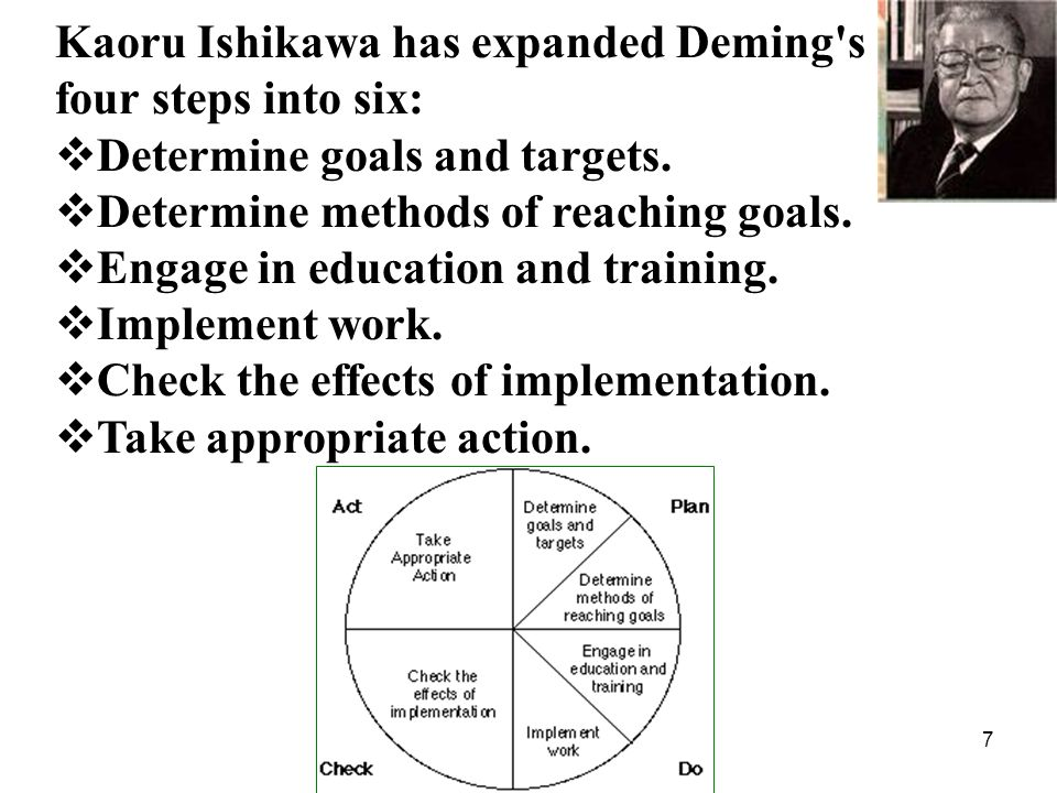 7 Kaoru Ishikawa has expanded Deming s four steps into six: Determine goals and targets.