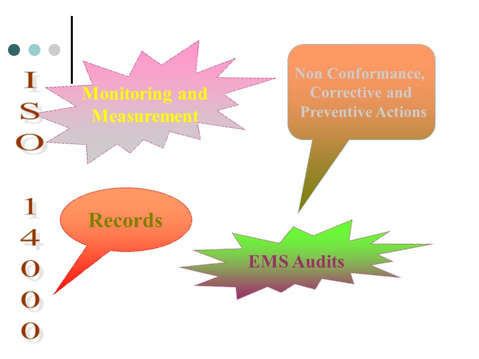 Monitoring and Measurement Non Conformance, Corrective and Preventive Actions Records EMS Audits