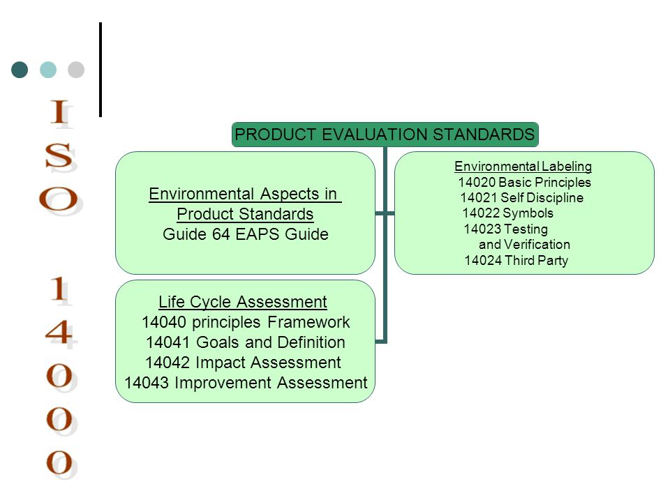 PRODUCT EVALUATION STANDARDS Environmental Aspects in Product Standards Guide 64 EAPS Guide Environmental Labeling 14020 Basic Principles 14021 Self D