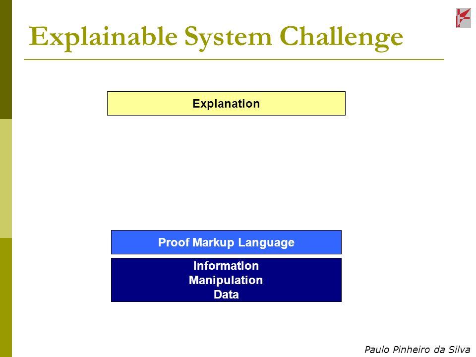 Paulo Pinheiro da Silva Explainable System Challenge Explanation Proof Markup Language Information Manipulation Data