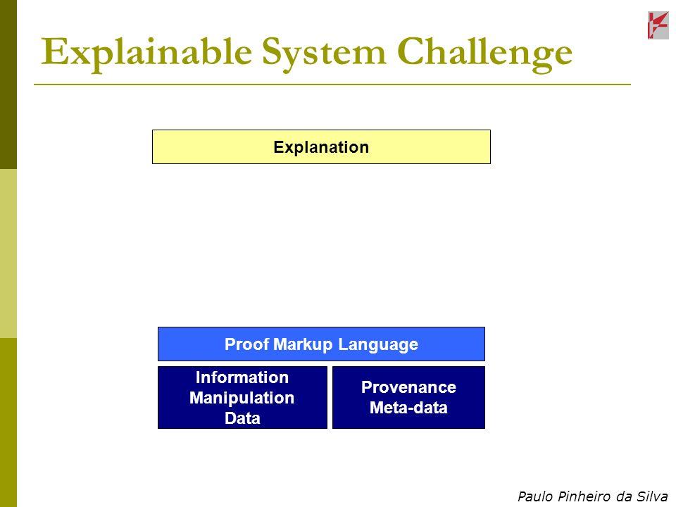 Paulo Pinheiro da Silva Explainable System Challenge Explanation Proof Markup Language Provenance Meta-data Information Manipulation Data