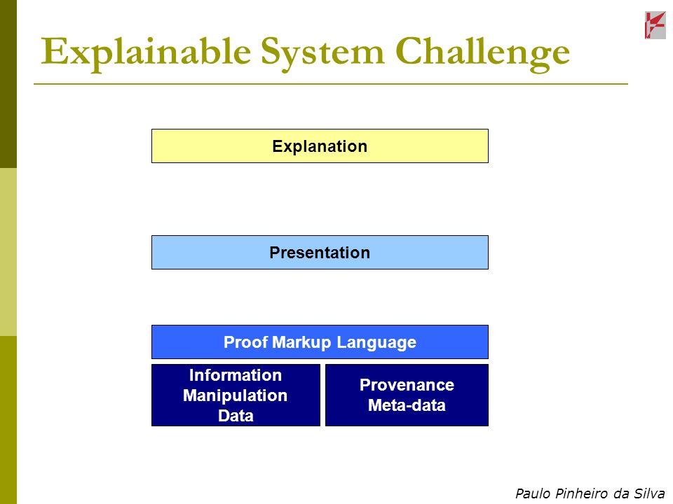 Paulo Pinheiro da Silva Explainable System Challenge Explanation Presentation Provenance Meta-data Information Manipulation Data Proof Markup Language