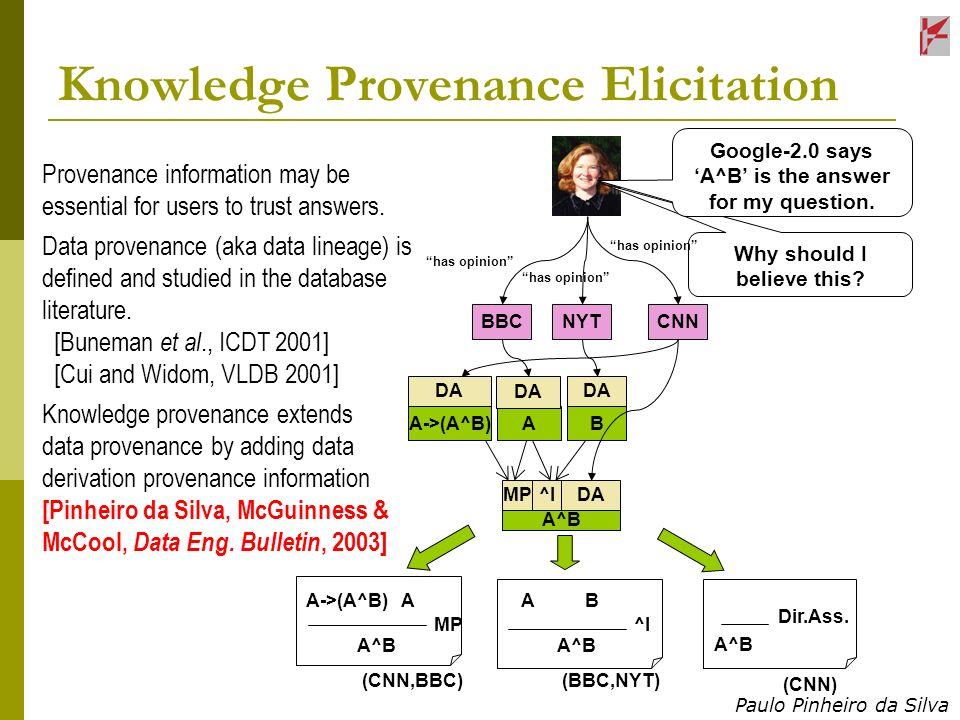 Paulo Pinheiro da Silva Knowledge Provenance Elicitation A^B DA^IMP A DA B A->(A^B) DA A->(A^B) A A^B MP A B A^B ^I A^B Dir.Ass.