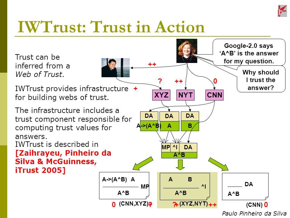 Paulo Pinheiro da Silva IWTrust: Trust in Action (CNN,XYZ)(XYZ,NYT) (CNN) A^B DA^IMP A DA B A->(A^B) DA A->(A^B) A A^B MP A B A^B ^I B DA CNNXYZNYT Why should I trust the answer.