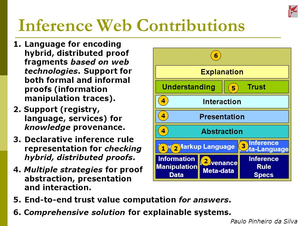 Paulo Pinheiro da Silva Inference Web Contributions Trust Explanation Presentation Abstraction Inference Meta-Language Inference Rule Specs Provenance