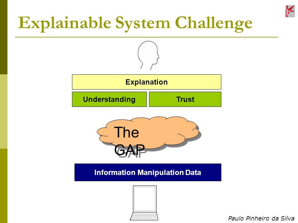 Paulo Pinheiro da Silva Explainable System Challenge Explanation TrustUnderstanding Information Manipulation Data The GAP
