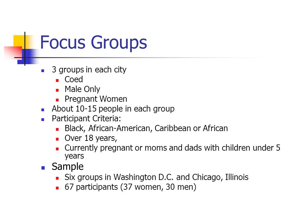 Focus Groups 3 groups in each city Coed Male Only Pregnant Women About 10-15 people in each group Participant Criteria: Black, African-American, Caribbean or African Over 18 years, Currently pregnant or moms and dads with children under 5 years Sample Six groups in Washington D.C.
