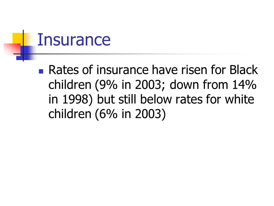 Insurance Rates of insurance have risen for Black children (9% in 2003; down from 14% in 1998) but still below rates for white children (6% in 2003)