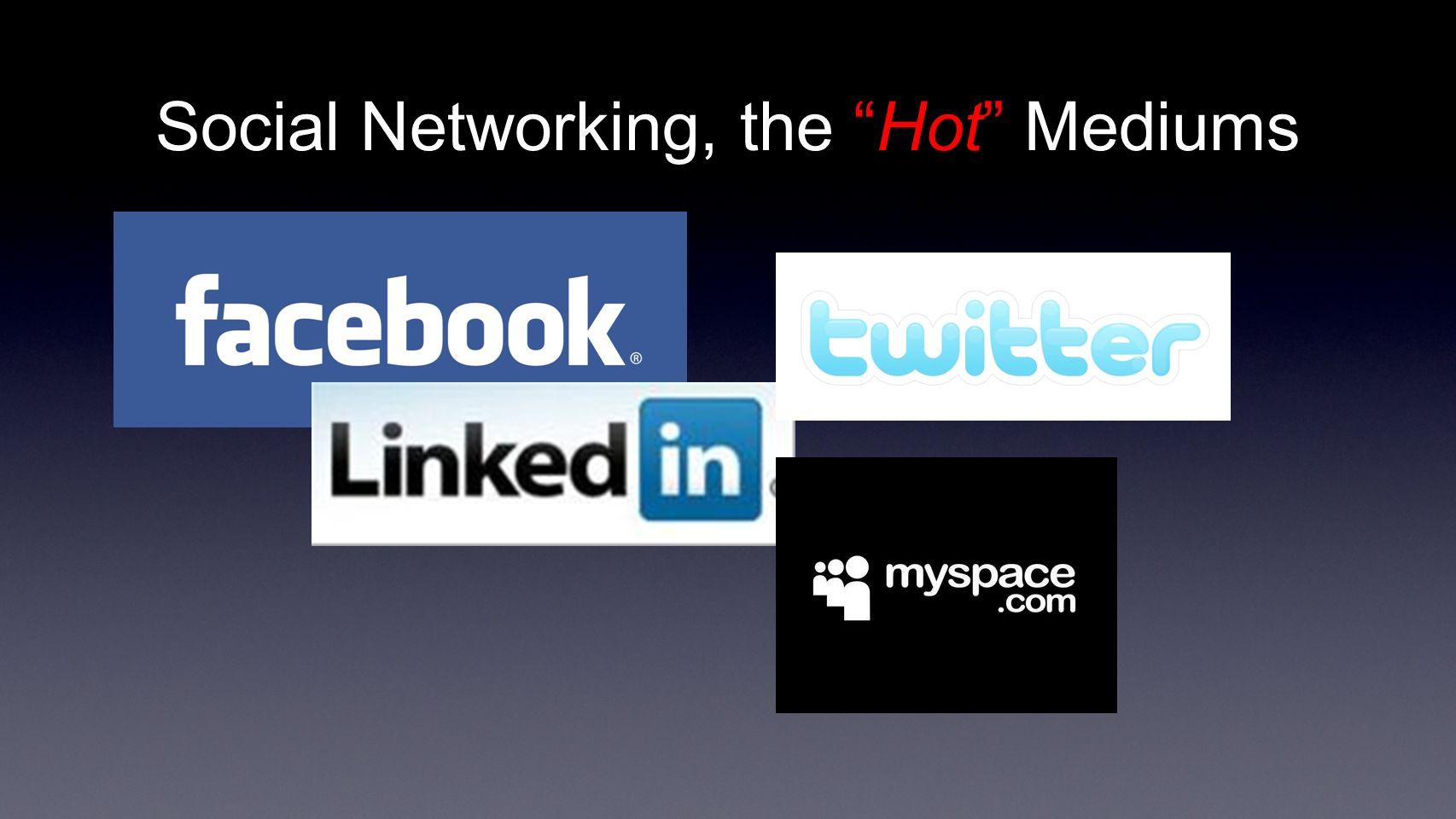 Social Networking, the Hot Mediums