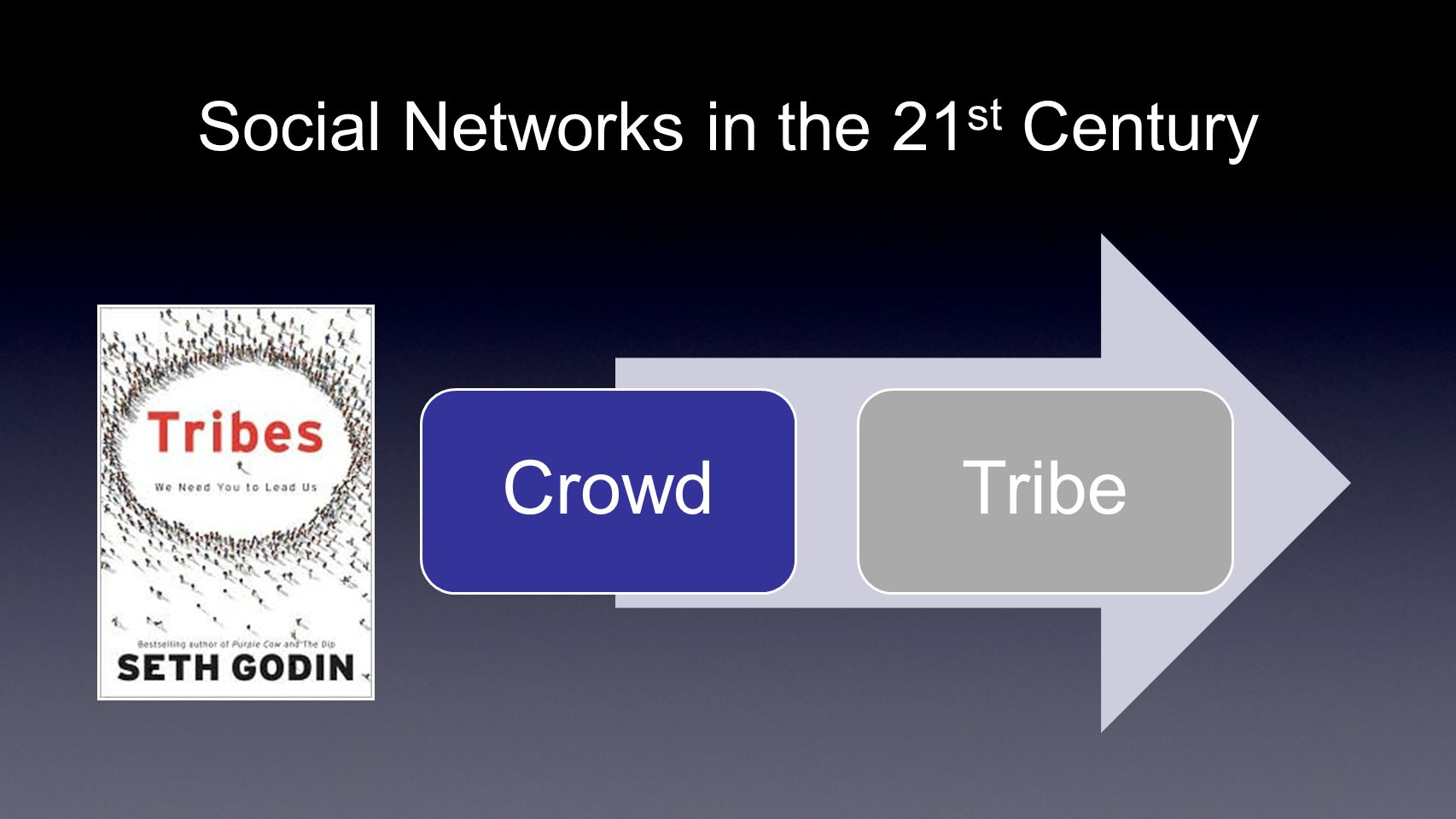 Social Networks in the 21 st Century CrowdTribe