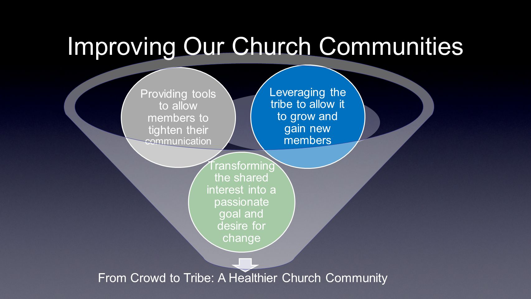 From Crowd to Tribe: A Healthier Church Community Leveraging the tribe to allow it to grow and gain new members Transforming the shared interest into a passionate goal and desire for change Providing tools to allow members to tighten their communication Improving Our Church Communities