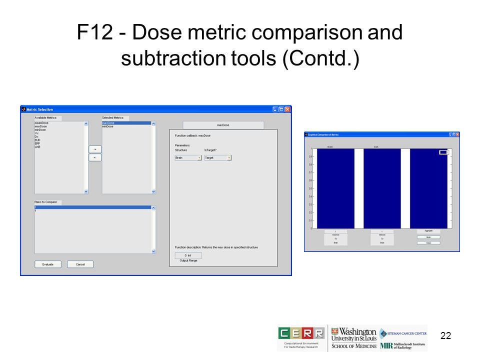 22 F12 - Dose metric comparison and subtraction tools (Contd.)