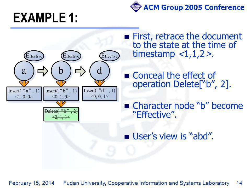 ACM Group 2005 Conference February 15, 2014Fudan University, Cooperative Information and Systems Laboratory14 EXAMPLE 1: First, retrace the document t