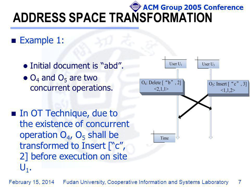 ACM Group 2005 Conference February 15, 2014Fudan University, Cooperative Information and Systems Laboratory28 UNDO SUPPORTED Given an Undo operation O 2, Undo[O 1 ], in which O 1 s target position is P 1 and timestamped by SV O1.