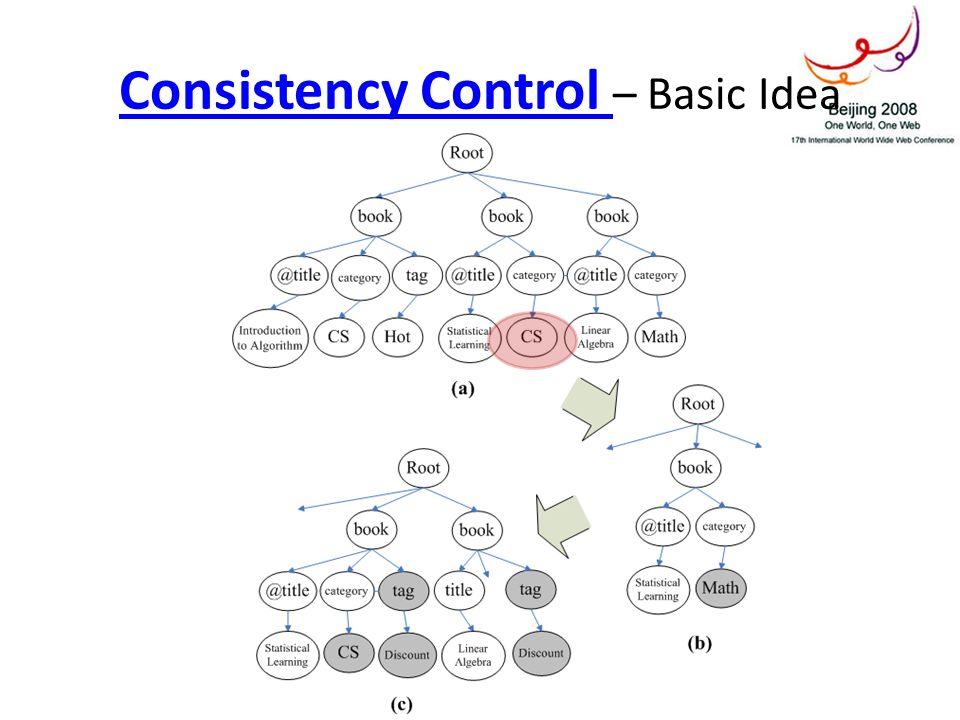 Consistency Control Consistency Control – Basic Idea