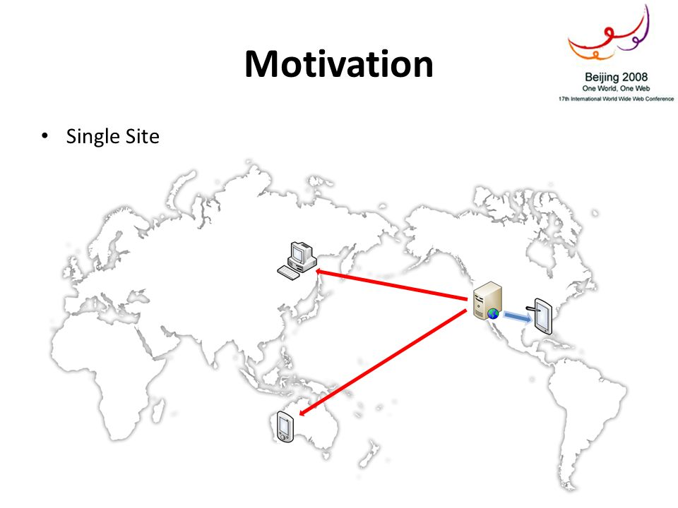 Motivation Single Site