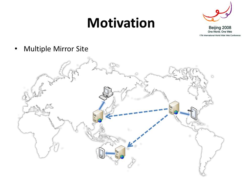 Motivation Multiple Mirror Site
