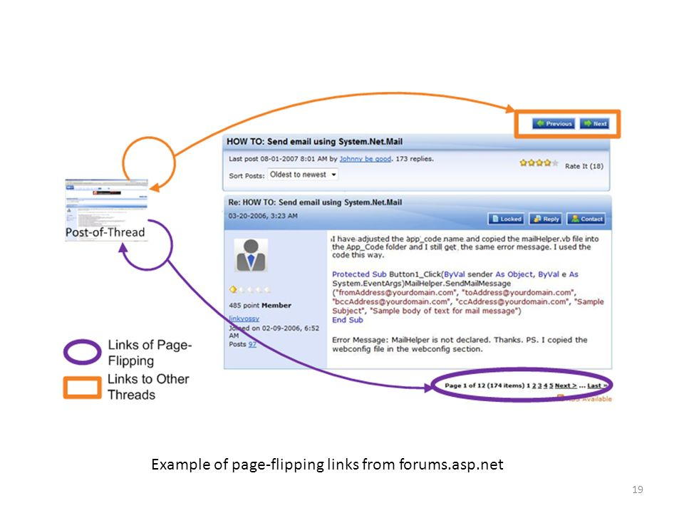 19 Example of page-flipping links from forums.asp.net