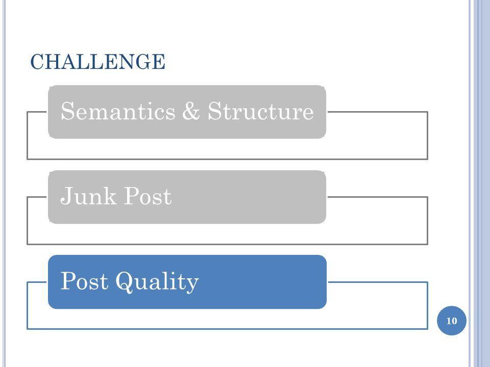 CHALLENGE 10 Semantics & StructureJunk Post Post Quality