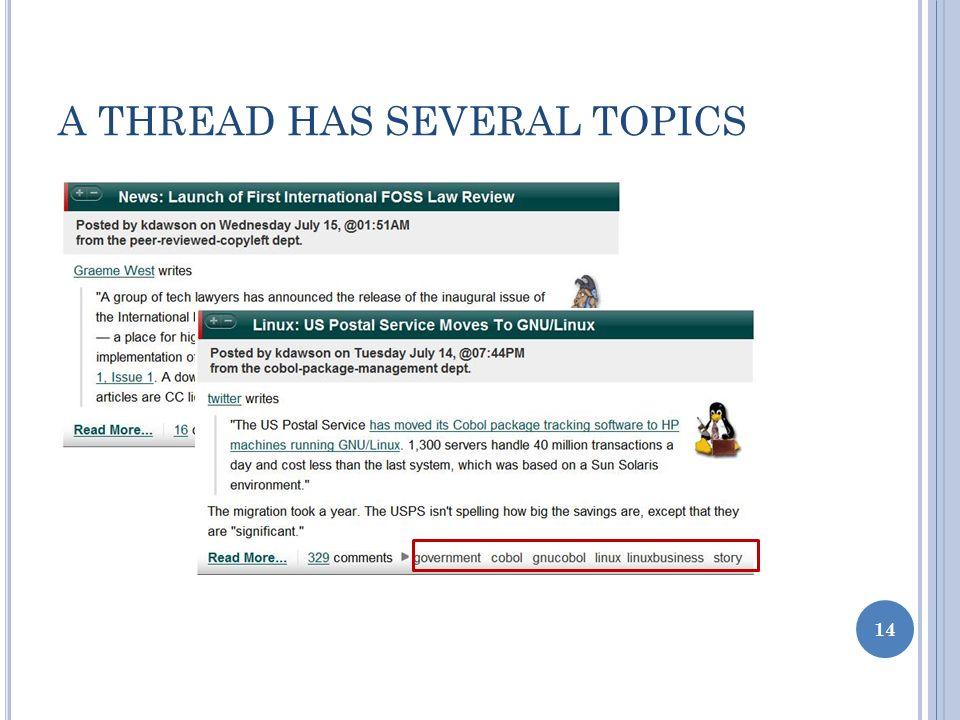 A THREAD HAS SEVERAL TOPICS 14