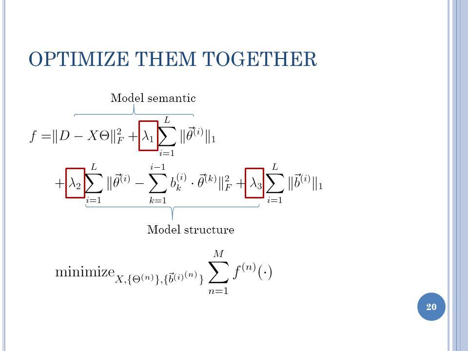 OPTIMIZE THEM TOGETHER Model semantic Model structure 20