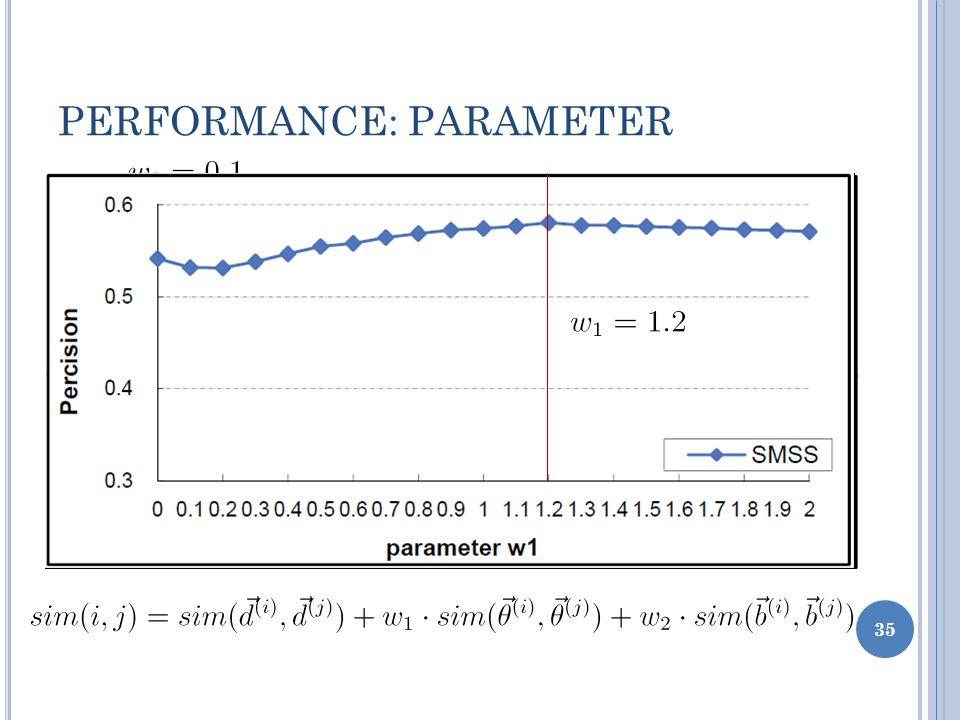 PERFORMANCE: PARAMETER 35