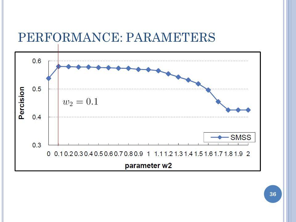 PERFORMANCE: PARAMETERS 36