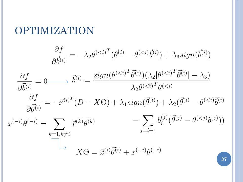 OPTIMIZATION 37