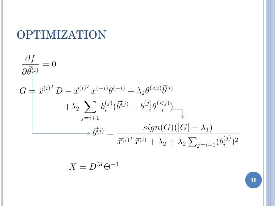 OPTIMIZATION 38