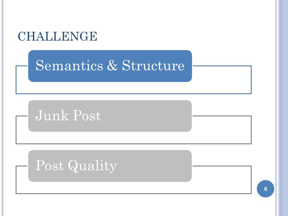 CHALLENGE 6 Semantics & Structure Junk PostPost Quality