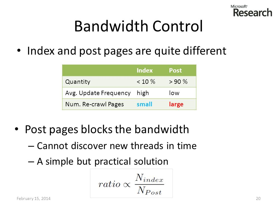 Bandwidth Control Index and post pages are quite different February 15, 201420 IndexPost Quantity< 10 %> 90 % Avg. Update Frequencyhighlow Num. Re-cra