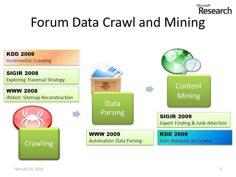 Forum Data Crawl and Mining February 15, 20143 Crawling Data Parsing WWW 2009 Automation Data Parsing WWW 2009 Automation Data Parsing Content Mining
