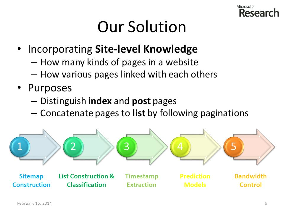 Our Solution February 15, 20146 12345 Incorporating Site-level Knowledge – How many kinds of pages in a website – How various pages linked with each o