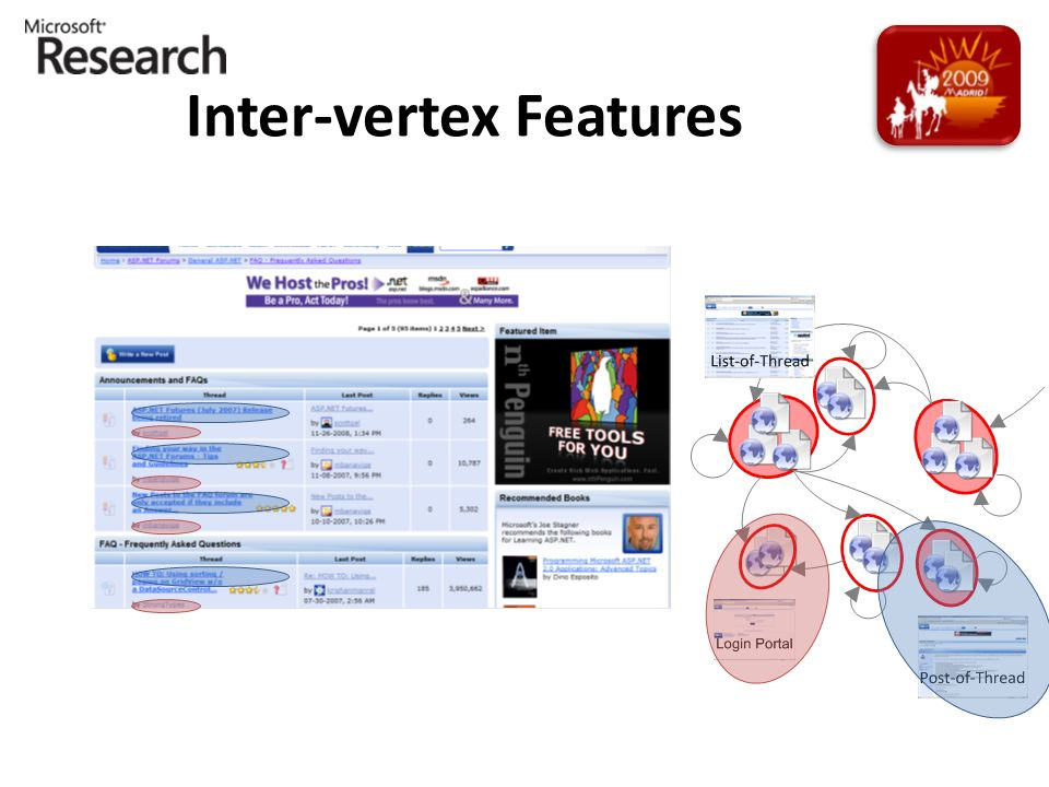 Inter-vertex Features