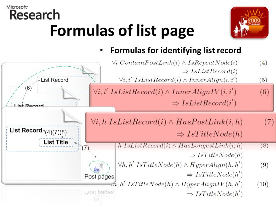 Formulas of list page Formulas for identifying list record Formulas for identifying list title