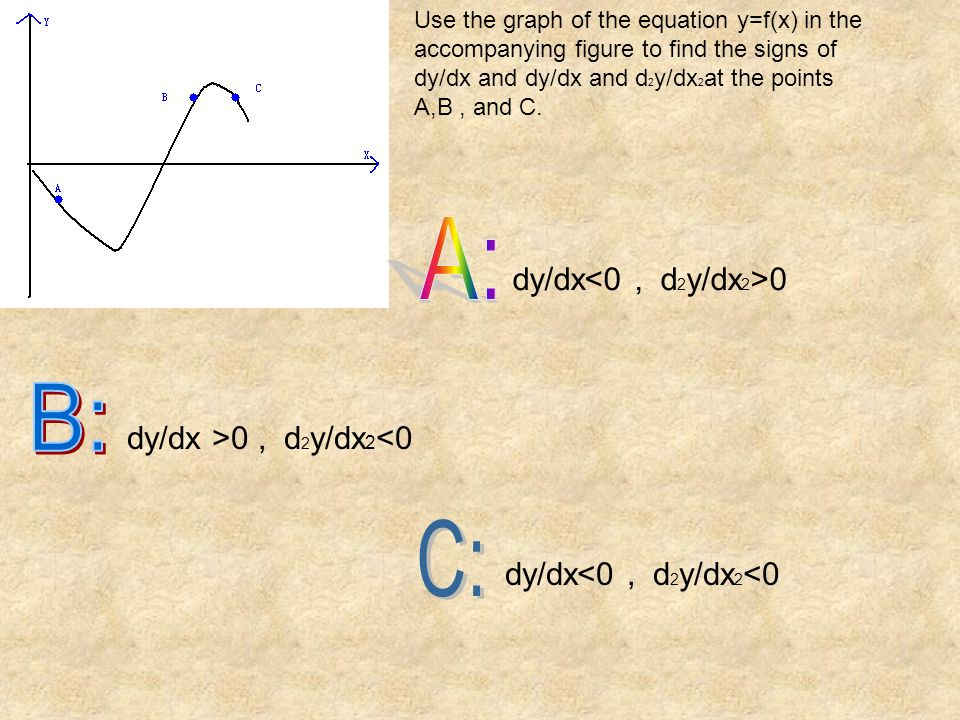 Use the graph of the equation y=f(x) in the accompanying figure to find the signs of dy/dx and dy/dx and d 2 y/dx 2 at the points A,B, and C. dy/dx 0
