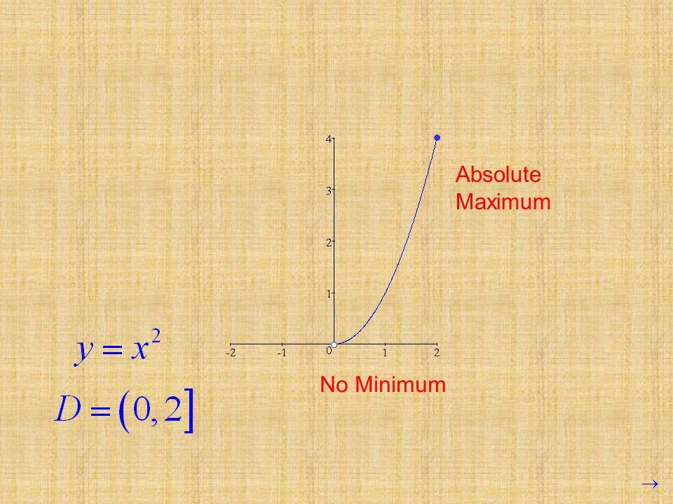 No Minimum Absolute Maximum