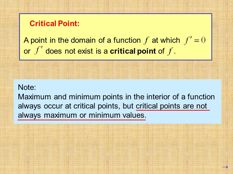 Critical Point: A point in the domain of a function f at which or does not exist is a critical point of f. Note: Maximum and minimum points in the int